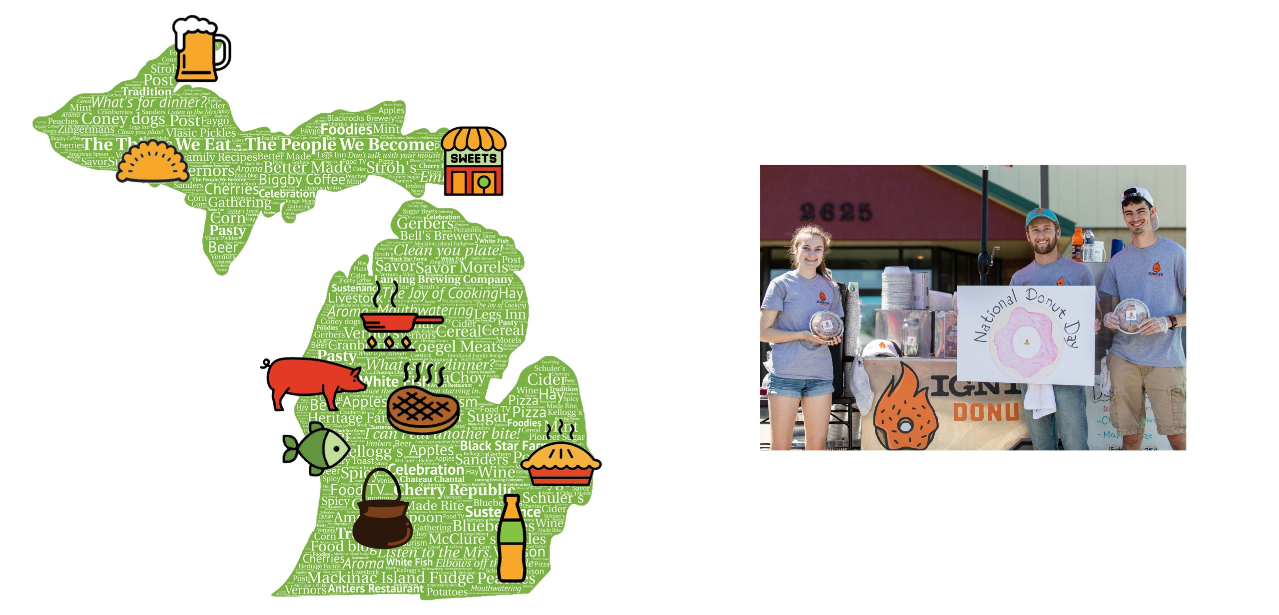 Clickable map of Michigan with icons pertaining to a different memory. A photo of Ignite Donuts is next to the map.